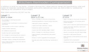kitchen-remodel-comparison
